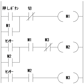 Ladder diagramsequence control lesson i think ive seen it if you have studied ladder diagrams even once the ladder diagram is basically for easy creation and editing of the relay circuit in ccuart Choice Image
